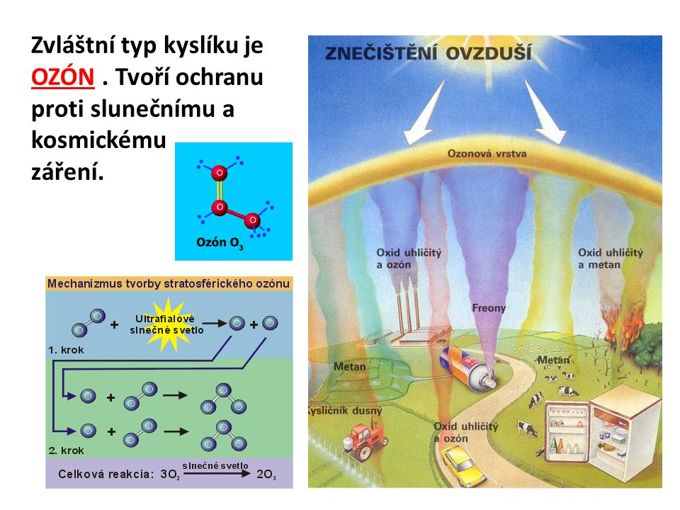 Zvláštní typ kyslíku je OZÓN. Tvoří ochranu proti slunečnímu a kosmickému záření.