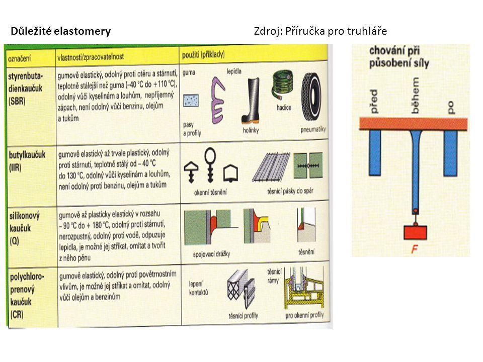 Důležité elastomery Zdroj: Příručka pro truhláře