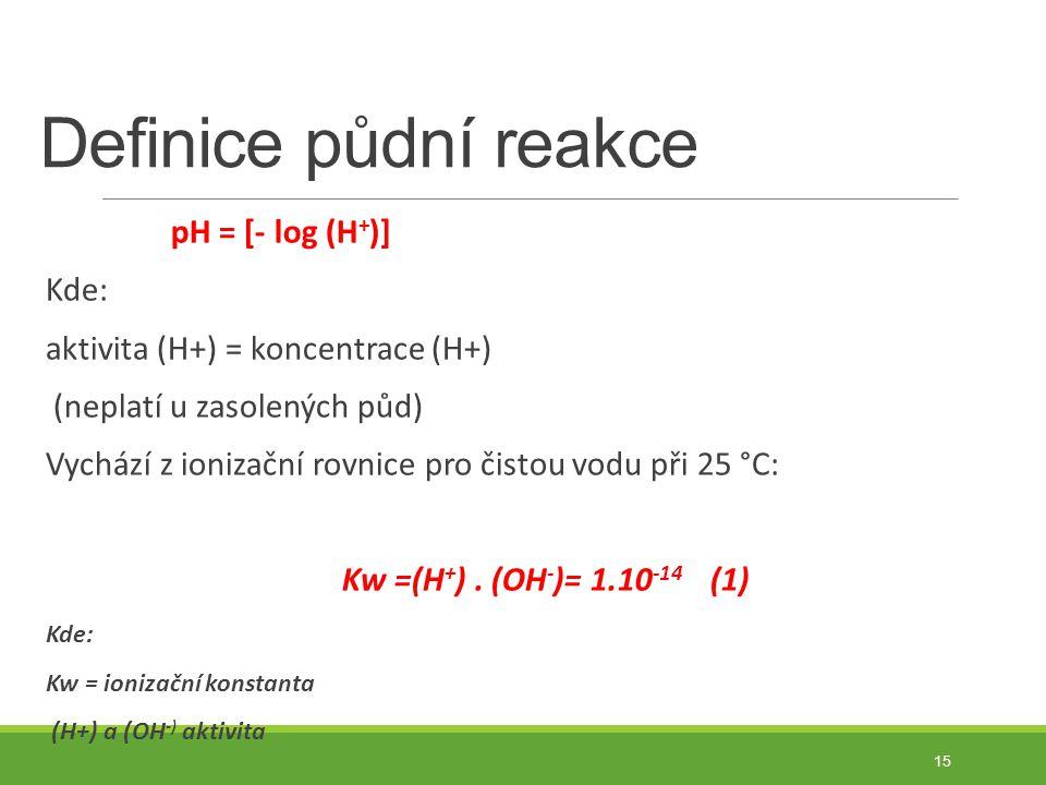 Definice půdní reakce pH = [- log (H + )] Kde: aktivita (H+) = koncentrace (H+) (neplatí u zasolených půd) Vychází z ionizační rovnice pro čistou vodu při 25 °C: Kw =(H + ).