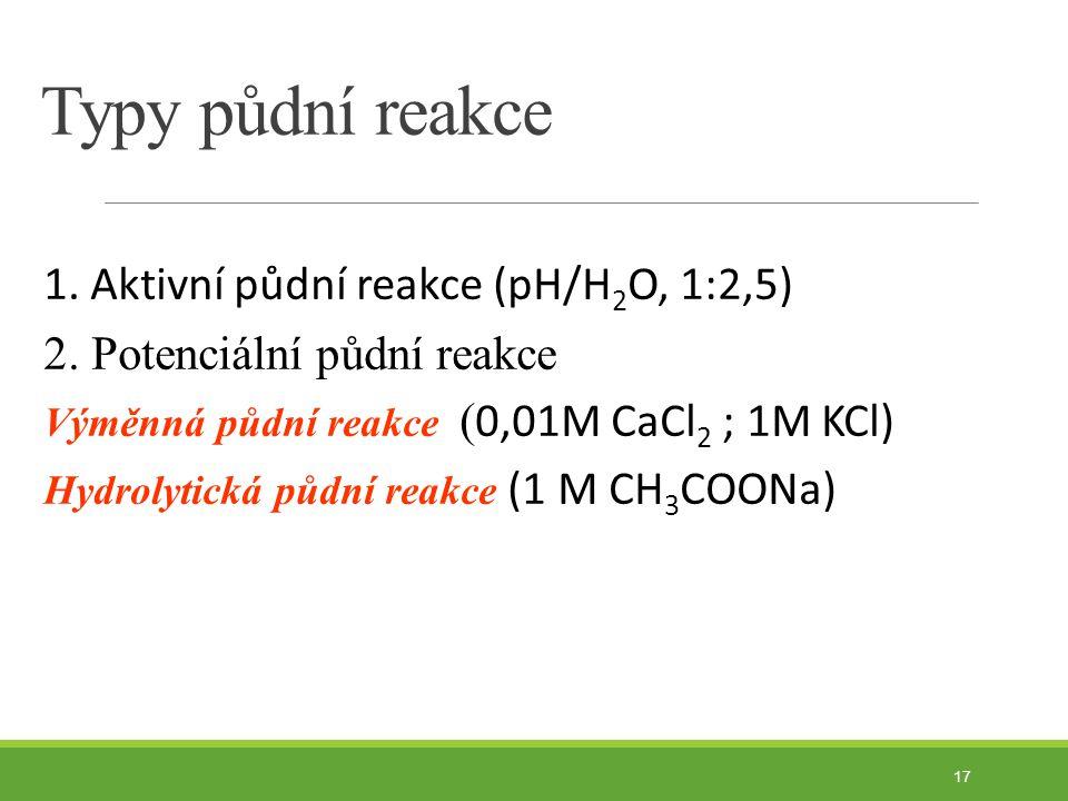 Typy půdní reakce 17 1.Aktivní půdní reakce (pH/H 2 O, 1:2,5) 2.