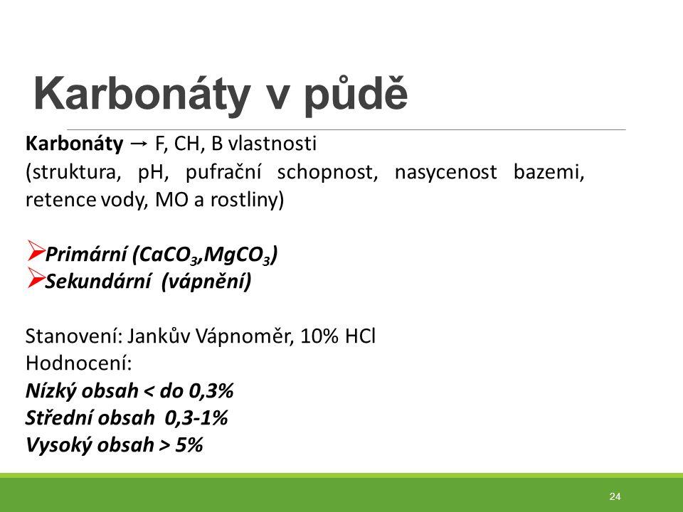 Karbonáty v půdě 24 Karbonáty → F, CH, B vlastnosti (struktura, pH, pufrační schopnost, nasycenost bazemi, retence vody, MO a rostliny)  Primární (CaCO 3,MgCO 3 )  Sekundární (vápnění) Stanovení: Jankův Vápnoměr, 10% HCl Hodnocení: Nízký obsah < do 0,3% Střední obsah 0,3-1% Vysoký obsah > 5%
