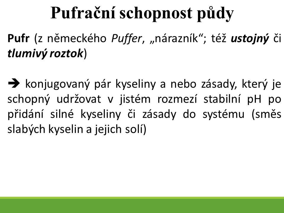 """Pufr (z německého Puffer, """"nárazník ; též ustojný či tlumivý roztok)  konjugovaný pár kyseliny a nebo zásady, který je schopný udržovat v jistém rozmezí stabilní pH po přidání silné kyseliny či zásady do systému (směs slabých kyselin a jejich solí) Pufrační schopnost půdy"""