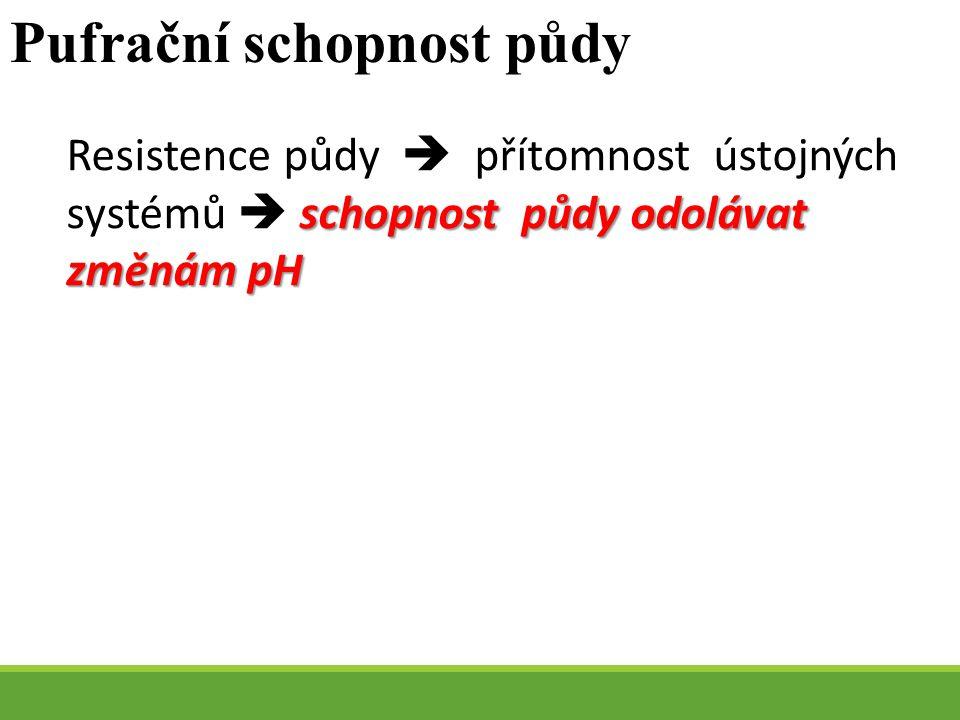 schopnost půdy odolávat změnám pH Resistence půdy  přítomnost ústojných systémů  schopnost půdy odolávat změnám pH Pufrační schopnost půdy