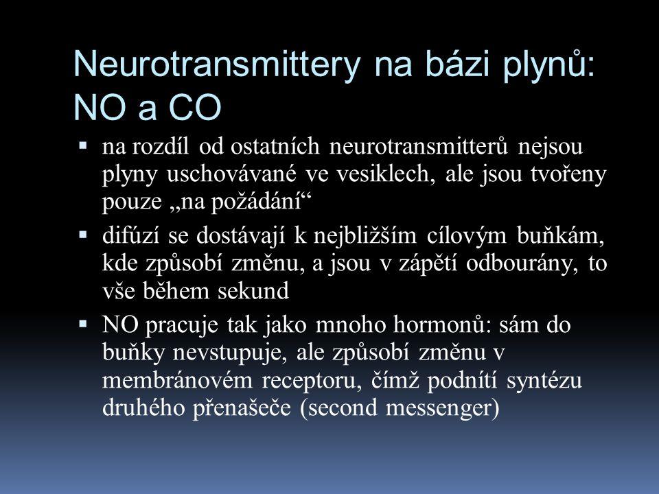 """Neurotransmittery na bázi plynů: NO a CO  na rozdíl od ostatních neurotransmitterů nejsou plyny uschovávané ve vesiklech, ale jsou tvořeny pouze """"na"""