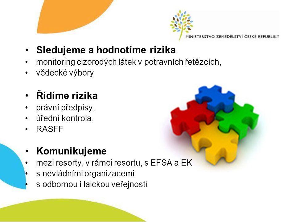 Sledujeme a hodnotíme rizika monitoring cizorodých látek v potravních řetězcích, vědecké výbory Řídíme rizika právní předpisy, úřední kontrola, RASFF