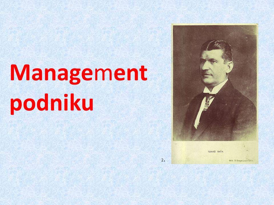 Management podniku 2.2.