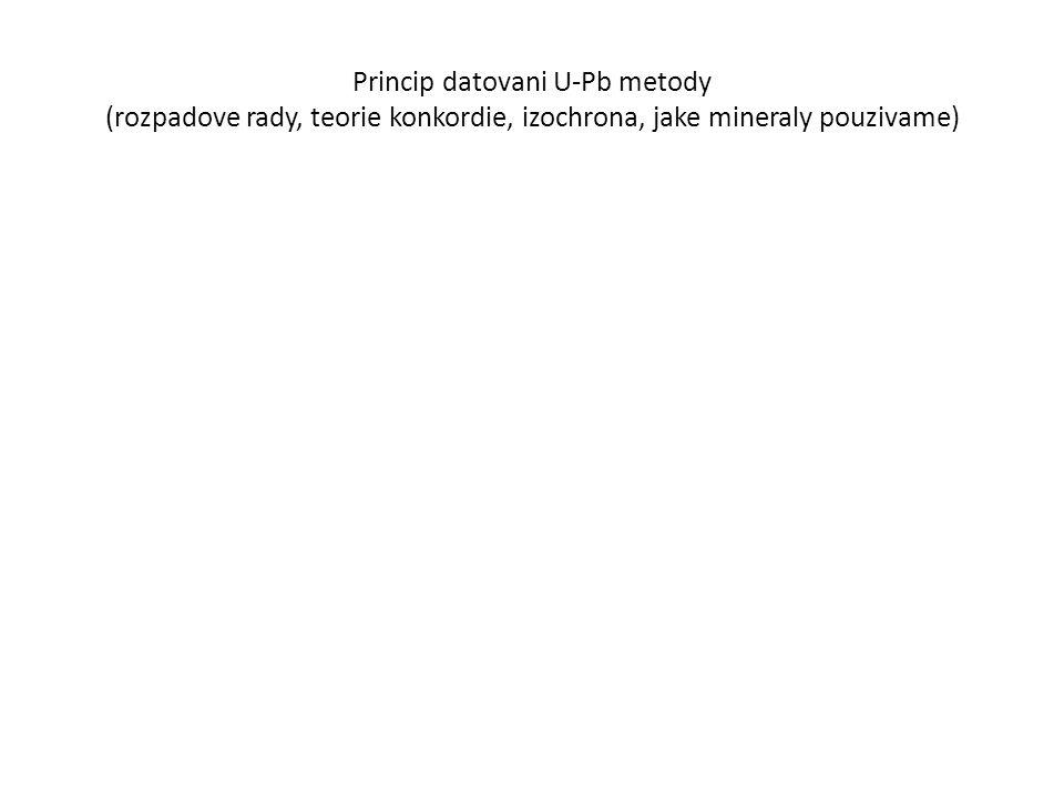 Princip datovani U-Pb metody (rozpadove rady, teorie konkordie, izochrona, jake mineraly pouzivame)