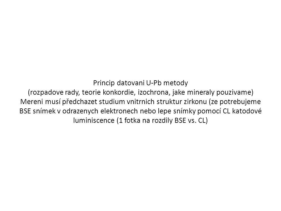 Princip datovani U-Pb metody (rozpadove rady, teorie konkordie, izochrona, jake mineraly pouzivame) Mereni musí předchazet studium vnitrnich struktur zirkonu (ze potrebujeme BSE snímek v odrazenych elektronech nebo lepe snímky pomocí CL katodové luminiscence (1 fotka na rozdily BSE vs.