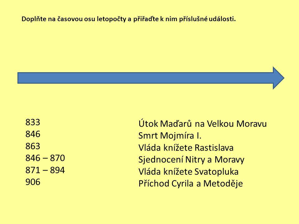 Doplňte na časovou osu letopočty a přiřaďte k nim příslušné události. 833 846 863 846 – 870 871 – 894 906 Útok Maďarů na Velkou Moravu Smrt Mojmíra I.