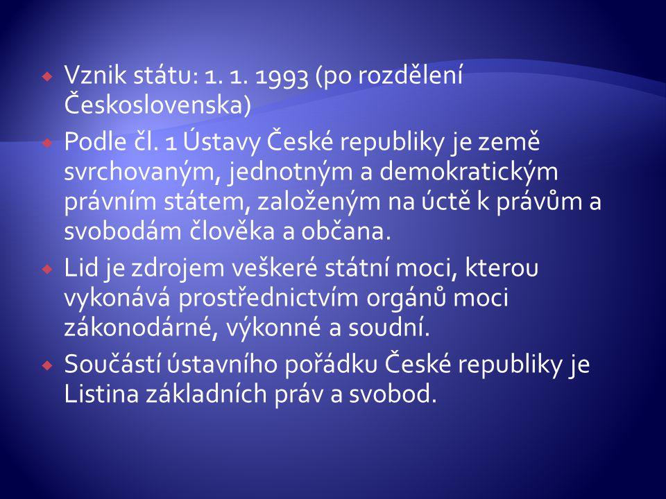  Vznik státu: 1. 1. 1993 (po rozdělení Československa)  Podle čl. 1 Ústavy České republiky je země svrchovaným, jednotným a demokratickým právním st