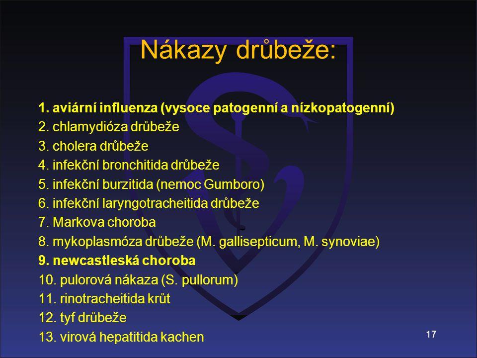 Nákazy drůbeže: 1.aviární influenza (vysoce patogenní a nízkopatogenní) 2.