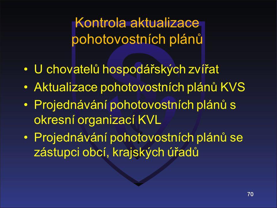 70 Kontrola aktualizace pohotovostních plánů U chovatelů hospodářských zvířat Aktualizace pohotovostních plánů KVS Projednávání pohotovostních plánů s okresní organizací KVL Projednávání pohotovostních plánů se zástupci obcí, krajských úřadů