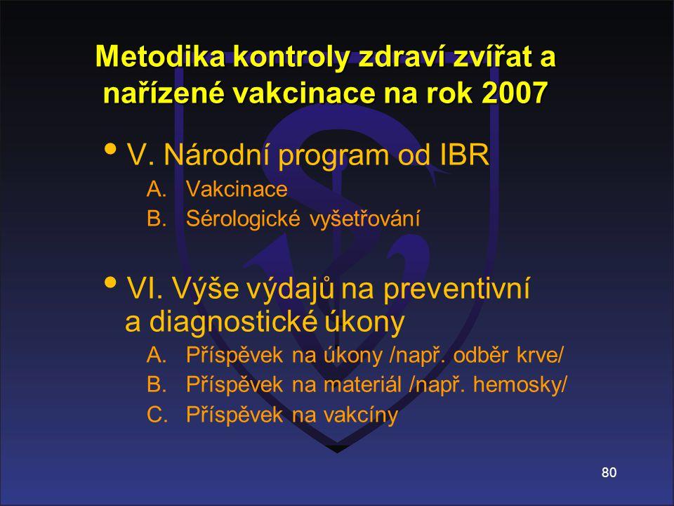 80 Metodika kontroly zdraví zvířat a nařízené vakcinace na rok 2007 V.