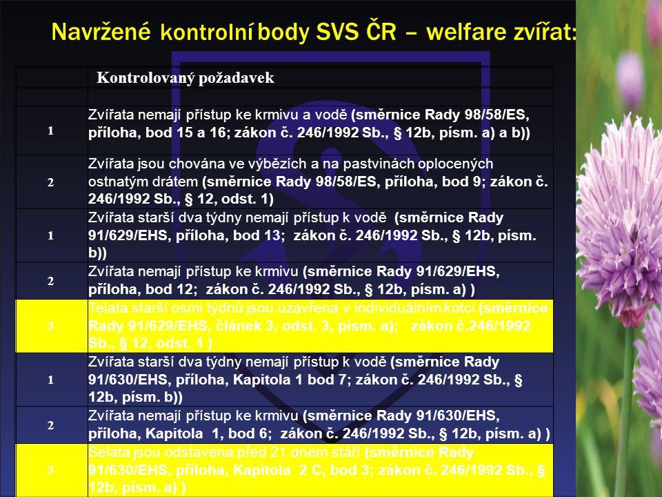 Navržené kontrolní body SVS ČR – welfare zvířat: Kontrolovaný požadavek 1 Zvířata nemají přístup ke krmivu a vodě (směrnice Rady 98/58/ES, příloha, bod 15 a 16; zákon č.