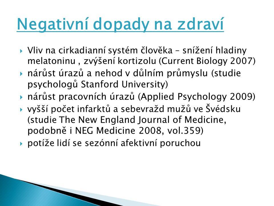  Vliv na cirkadianní systém člověka – snížení hladiny melatoninu, zvýšení kortizolu (Current Biology 2007)  nárůst úrazů a nehod v důlním průmyslu (studie psychologů Stanford University)  nárůst pracovních úrazů (Applied Psychology 2009)  vyšší počet infarktů a sebevražd mužů ve Švédsku (studie T he New England Journal of Medicine, podobně i NEG Medicine 2008, vol.359)  potíže lidí se sezónní afektivní poruchou Negativní dopady na zdraví