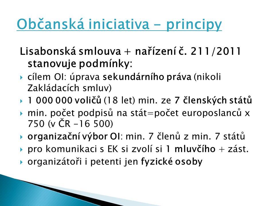 Občanská iniciativa - principy Lisabonská smlouva + nařízení č.