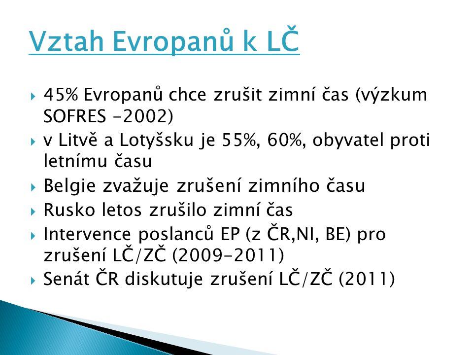Vztah Evropanů k LČ  45% Evropanů chce zrušit zimní čas (výzkum SOFRES -2002)  v Litvě a Lotyšsku je 55%, 60%, obyvatel proti letnímu času  Belgie zvažuje zrušení zimního času  Rusko letos zrušilo zimní čas  Intervence poslanců EP (z ČR,NI, BE) pro zrušení LČ/ZČ (2009-2011)  Senát ČR diskutuje zrušení LČ/ZČ (2011)