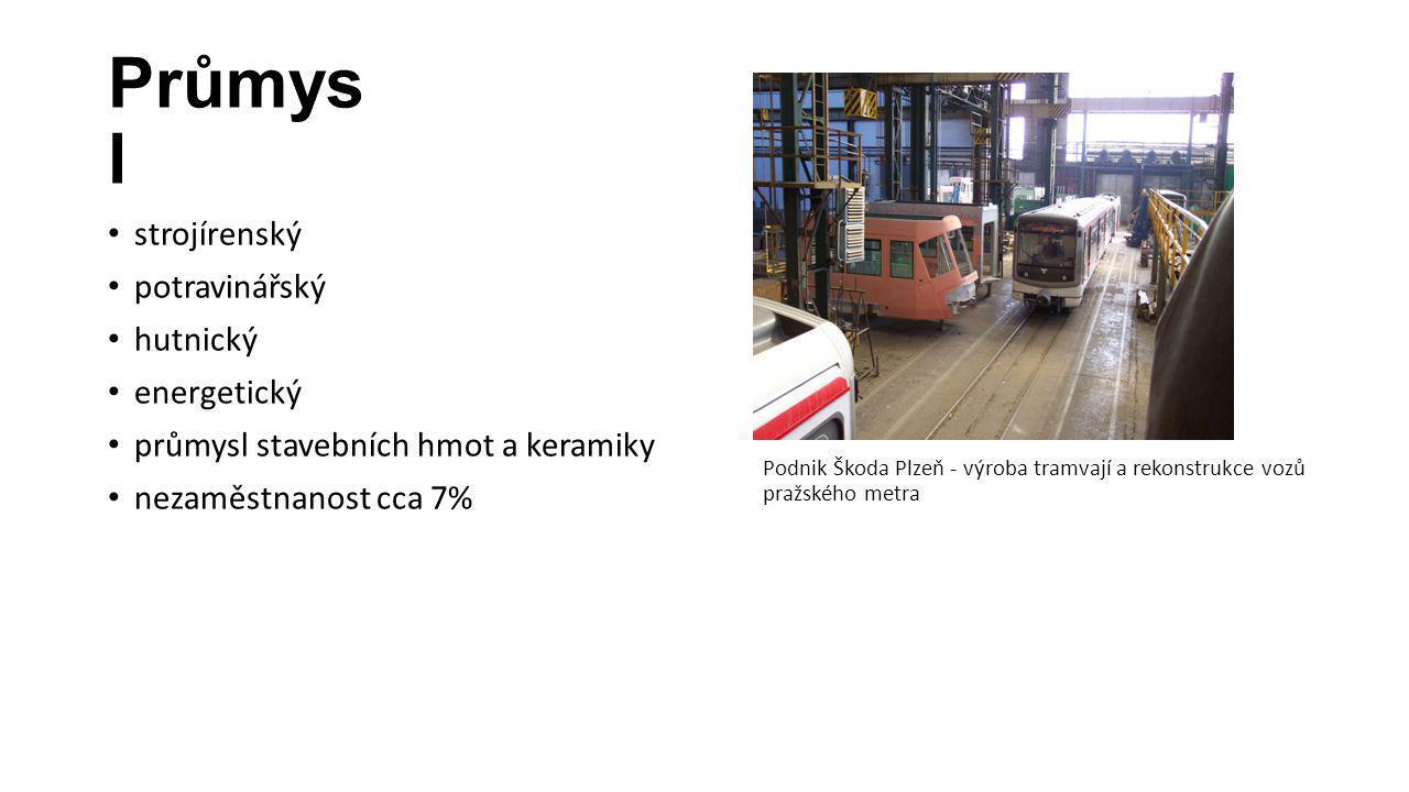 Průmys l strojírenský potravinářský hutnický energetický průmysl stavebních hmot a keramiky nezaměstnanost cca 7% Podnik Škoda Plzeň - výroba tramvají a rekonstrukce vozů pražského metra