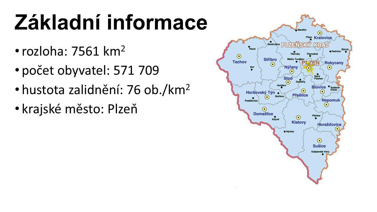 Základní informace rozloha: 7561 km 2 počet obyvatel: 571 709 hustota zalidnění: 76 ob./km 2 krajské město: Plzeň