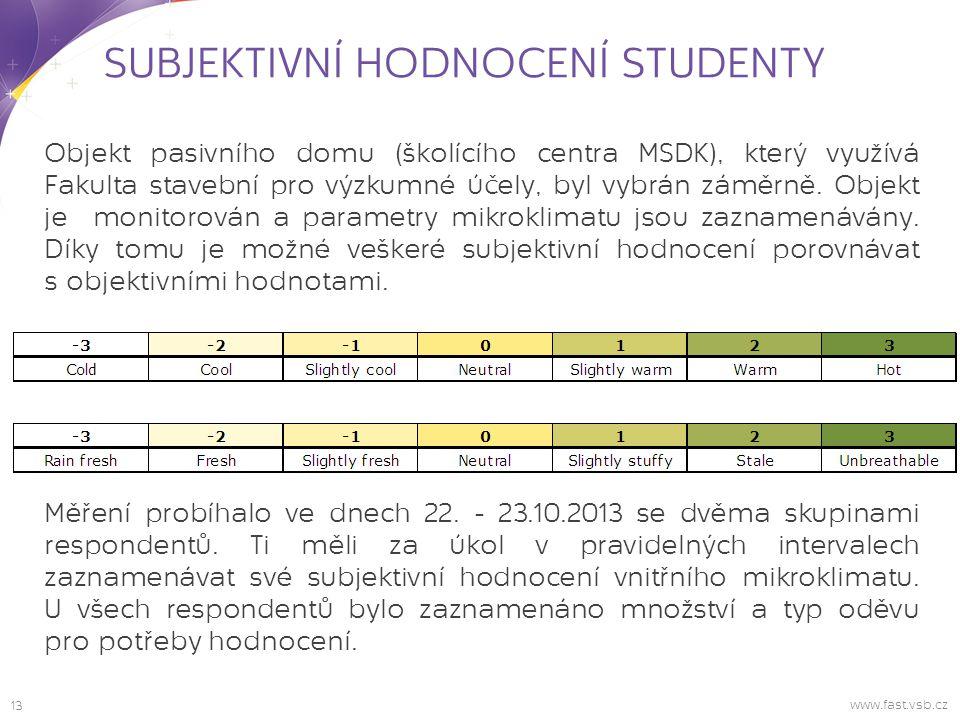 13 www.fast.vsb.cz Objekt pasivního domu (školícího centra MSDK), který využívá Fakulta stavební pro výzkumné účely, byl vybrán záměrně.