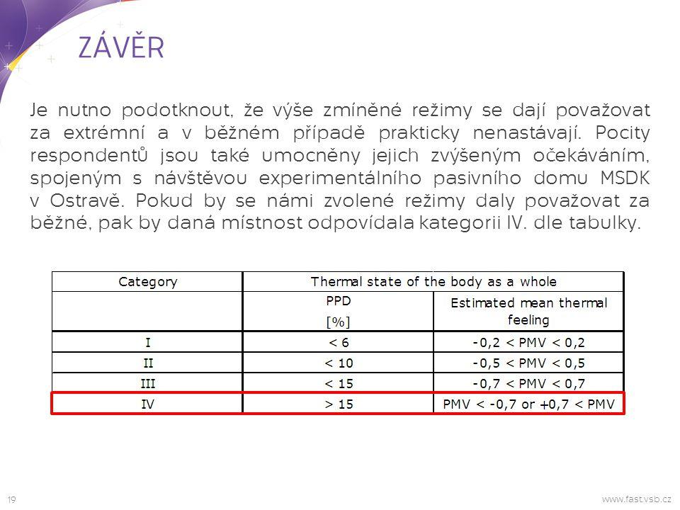 19 www.fast.vsb.cz ZÁVĚR Je nutno podotknout, že výše zmíněné režimy se dají považovat za extrémní a v běžném případě prakticky nenastávají.