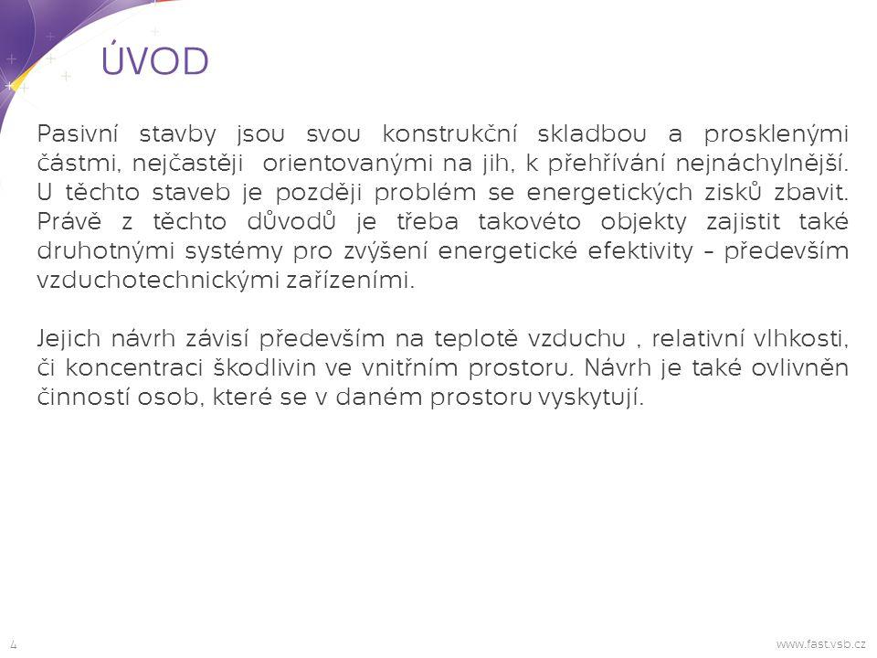 5 ÚVOD www.fast.vsb.cz Zajištění optimální tepelné pohody v letních měsících není lehký úkol.