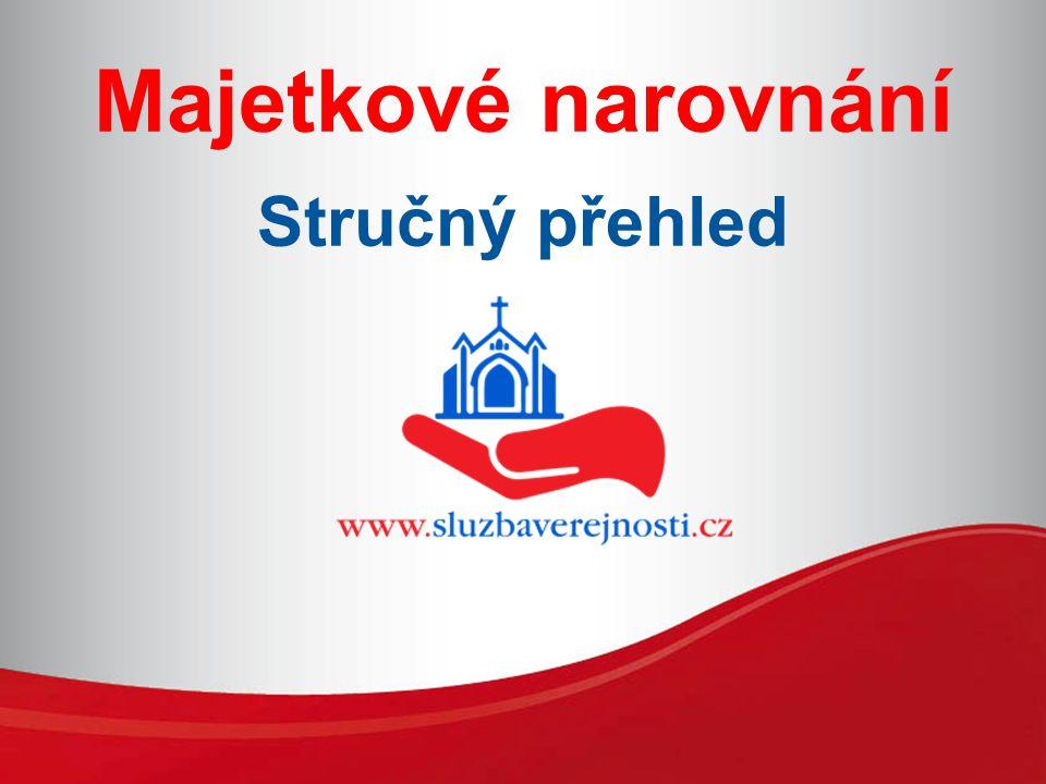 Kontaktní údaje: tel.: +420 220 181 431, e-mail: tisk@cirkev.cz Jak je dnes financována naše církev.