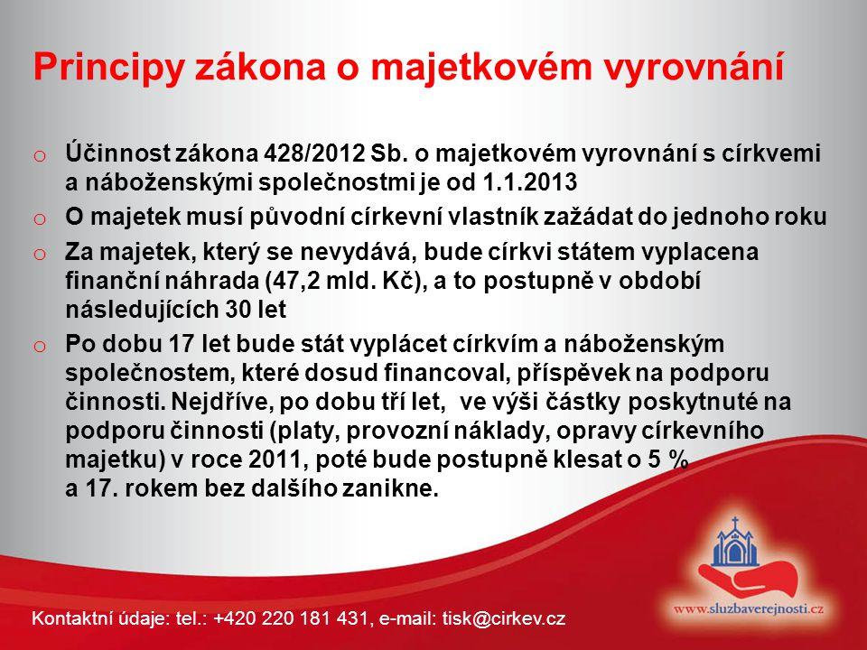 Kontaktní údaje: tel.: +420 220 181 431, e-mail: tisk@cirkev.cz Principy zákona o majetkovém vyrovnání o Účinnost zákona 428/2012 Sb.