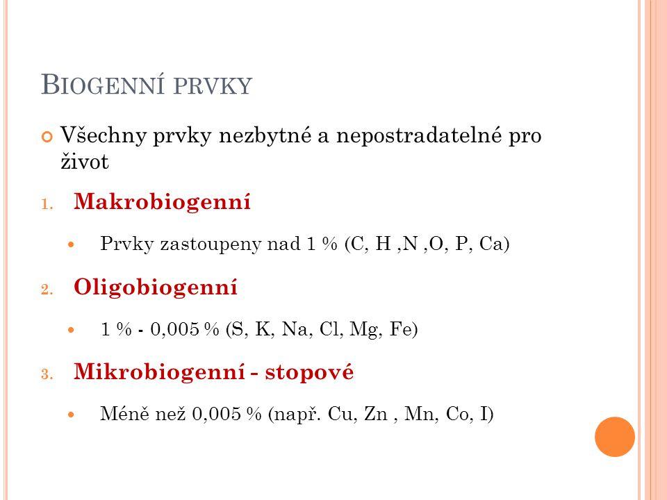 M AKROBIOGENNÍ PRVKY Uhlík – hl.