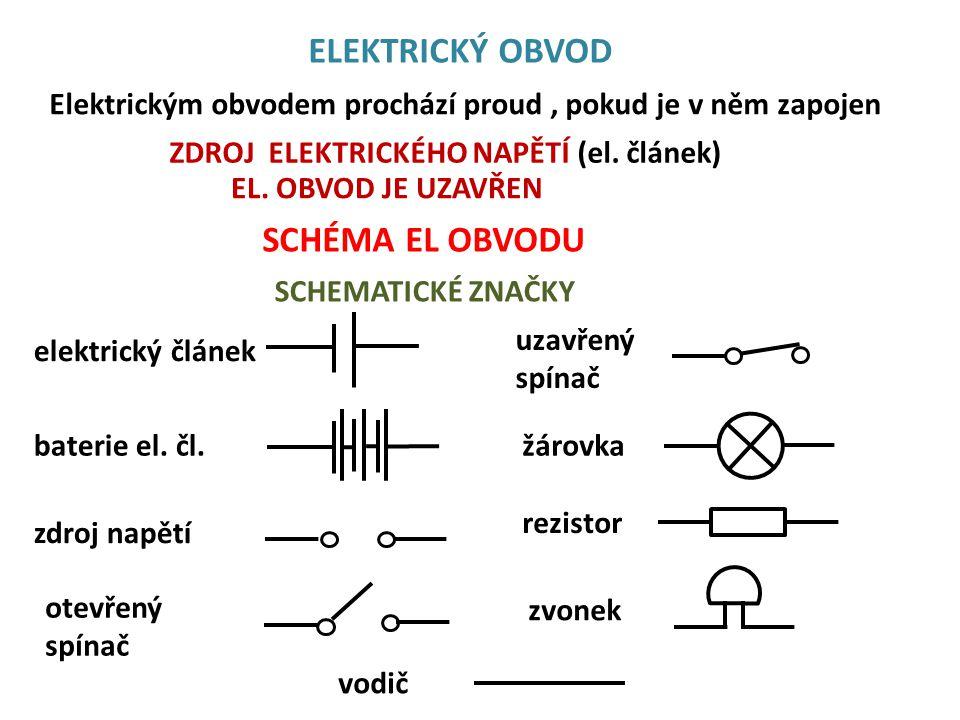 Elektrickým obvodem prochází proud, pokud je v něm zapojen ZDROJ ELEKTRICKÉHO NAPĚTÍ (el. článek) EL. OBVOD JE UZAVŘEN SCHÉMA EL OBVODU SCHEMATICKÉ ZN