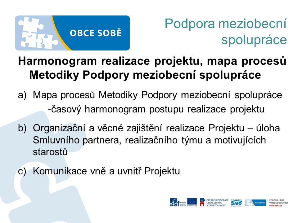 Podpora meziobecní spolupráce Harmonogram realizace projektu, mapa procesů Metodiky Podpory meziobecní spolupráce a)Mapa procesů Metodiky Podpory mezi