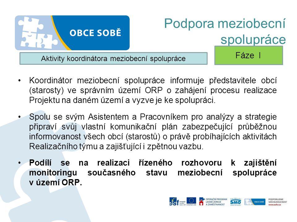 Podpora meziobecní spolupráce Koordinátor meziobecní spolupráce informuje představitele obcí (starosty) ve správním území ORP o zahájení procesu reali