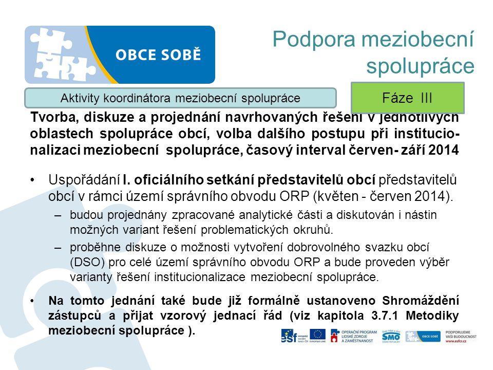 Podpora meziobecní spolupráce Tvorba, diskuze a projednání navrhovaných řešení v jednotlivých oblastech spolupráce obcí, volba dalšího postupu při ins