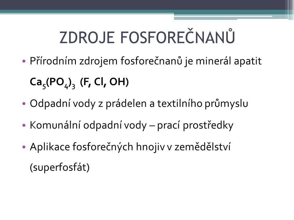 ZDROJE FOSFOREČNANŮ Přírodním zdrojem fosforečnanů je minerál apatit Ca 5 (PO 4 ) 3 (F, Cl, OH) Odpadní vody z prádelen a textilního průmyslu Komunáln