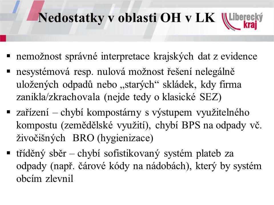 Nedostatky v oblasti OH v LK  nemožnost správné interpretace krajských dat z evidence  nesystémová resp. nulová možnost řešení nelegálně uložených o