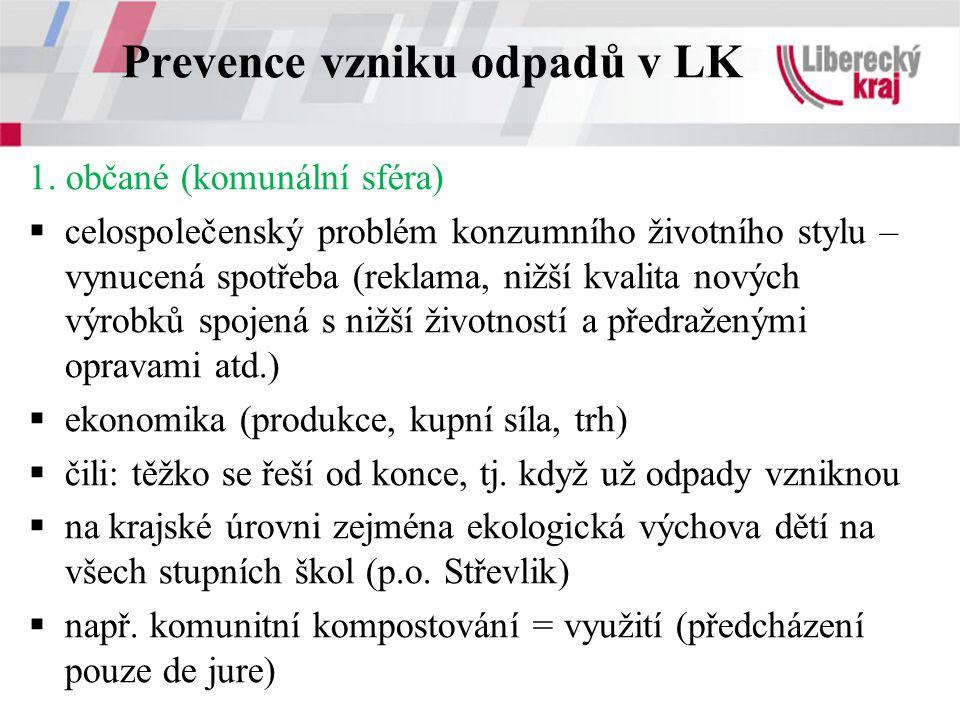 Prevence vzniku odpadů v LK 1. občané (komunální sféra)  celospolečenský problém konzumního životního stylu – vynucená spotřeba (reklama, nižší kvali