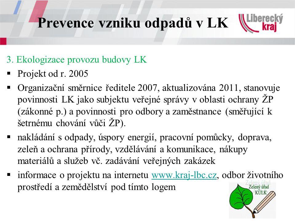 Prevence vzniku odpadů v LK 3. Ekologizace provozu budovy LK  Projekt od r. 2005  Organizační směrnice ředitele 2007, aktualizována 2011, stanovuje
