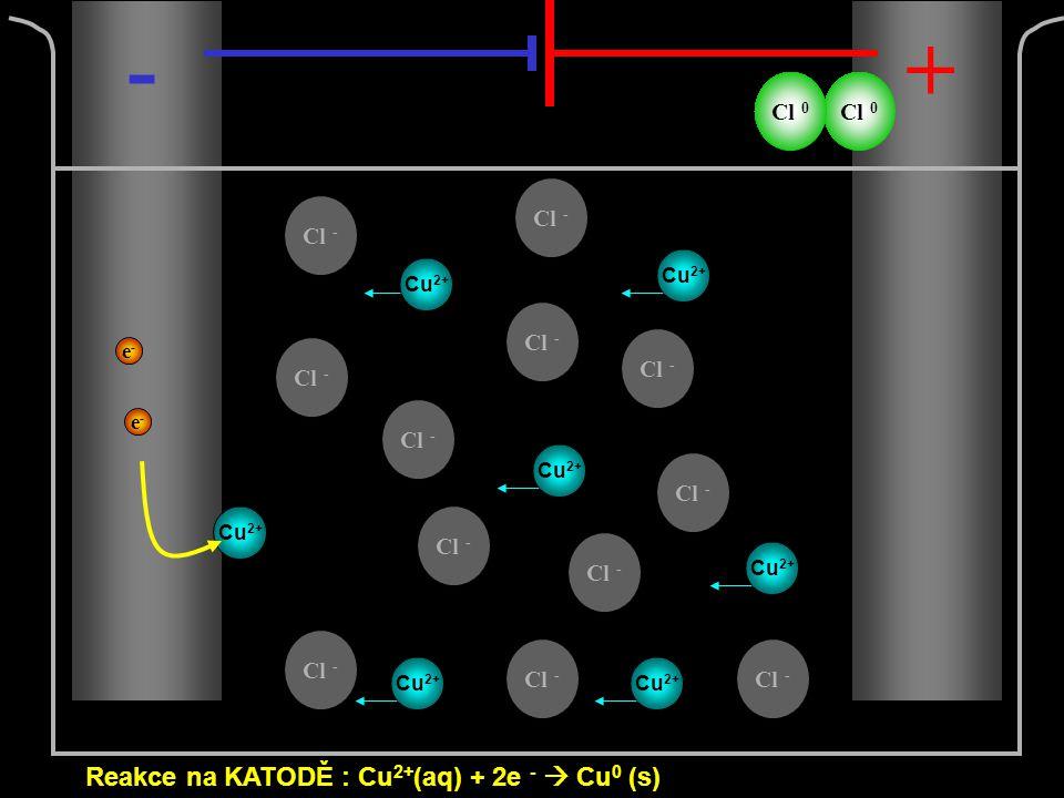 Cl - e-e- e-e- -+ Cu 2+ Cl 0 Reakce na KATODĚ : Cu 2+ (aq) + 2e -  Cu 0 (s)