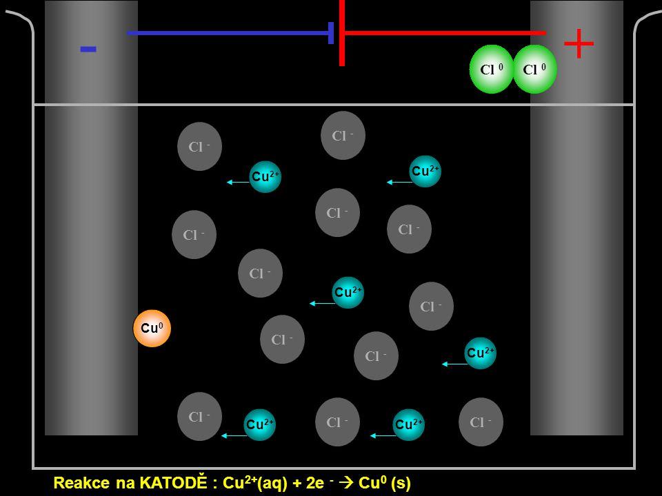 Cu 2+ Cl - -+ Cu 0 Cu 2+ Reakce na KATODĚ : Cu 2+ (aq) + 2e -  Cu 0 (s) Cl 0