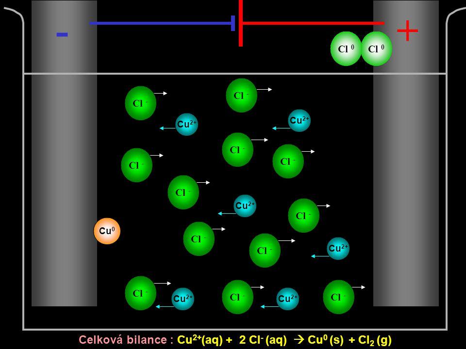 Cu 2+ -+ Cu 0 Cu 2+ Cl 0 Cl - Celková bilance : Cu 2+ (aq) + 2 Cl - (aq)  Cu 0 (s) + Cl 2 (g)
