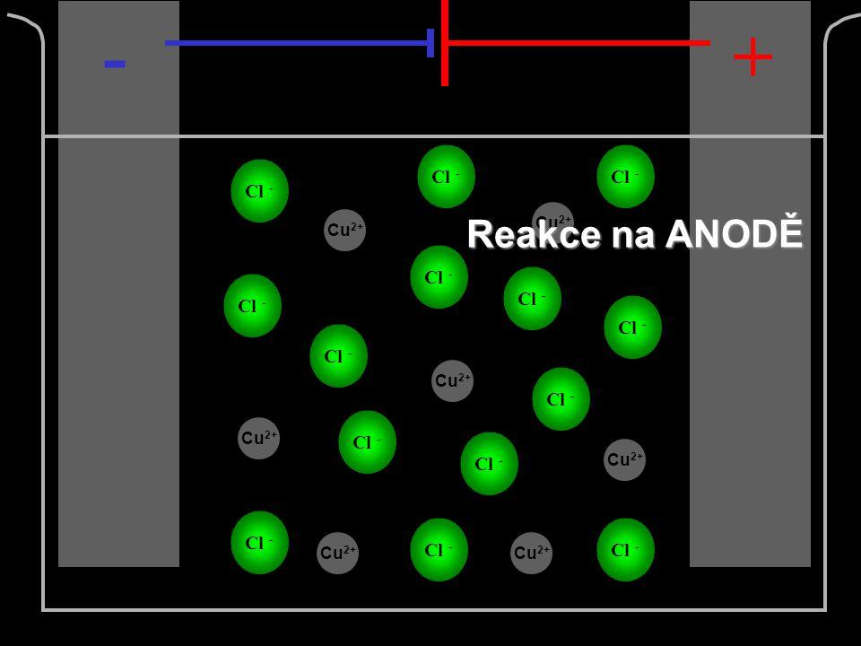 Cl - Cu 2+ -+ Reakce na ANODĚ Cu 2+