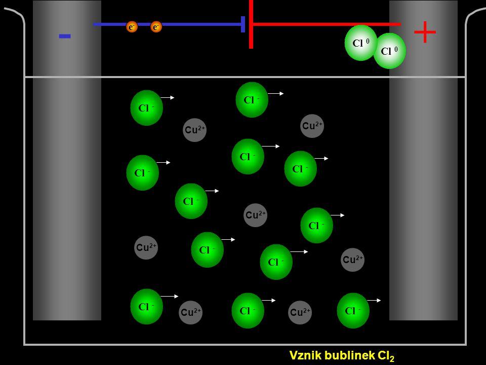 Cl - -+ Cl 0 Vznik bublinek Cl 2 e-e- e-e- Cu 2+