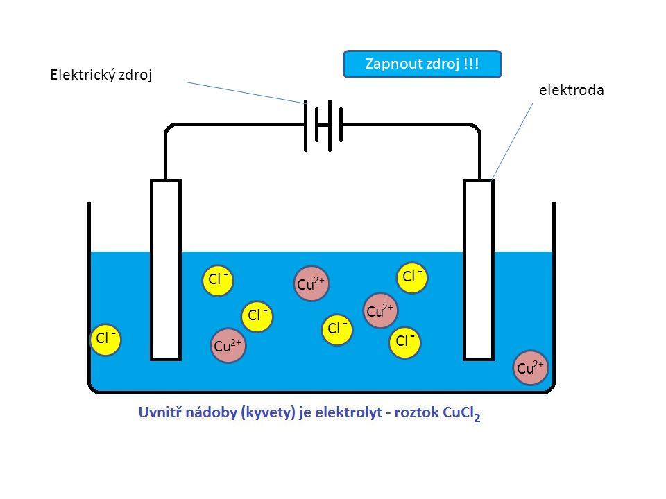elektroda Elektrický zdroj Zapnout zdroj !!! Cl - - - - - - Cu 2+ Cu 2+ Cu 2+ Cu 2+