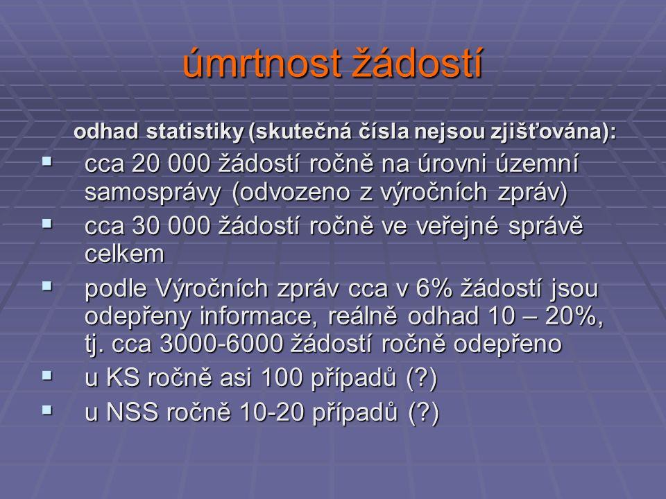 úmrtnost žádostí odhad statistiky (skutečná čísla nejsou zjišťována):  cca 20 000 žádostí ročně na úrovni územní samosprávy (odvozeno z výročních zpr