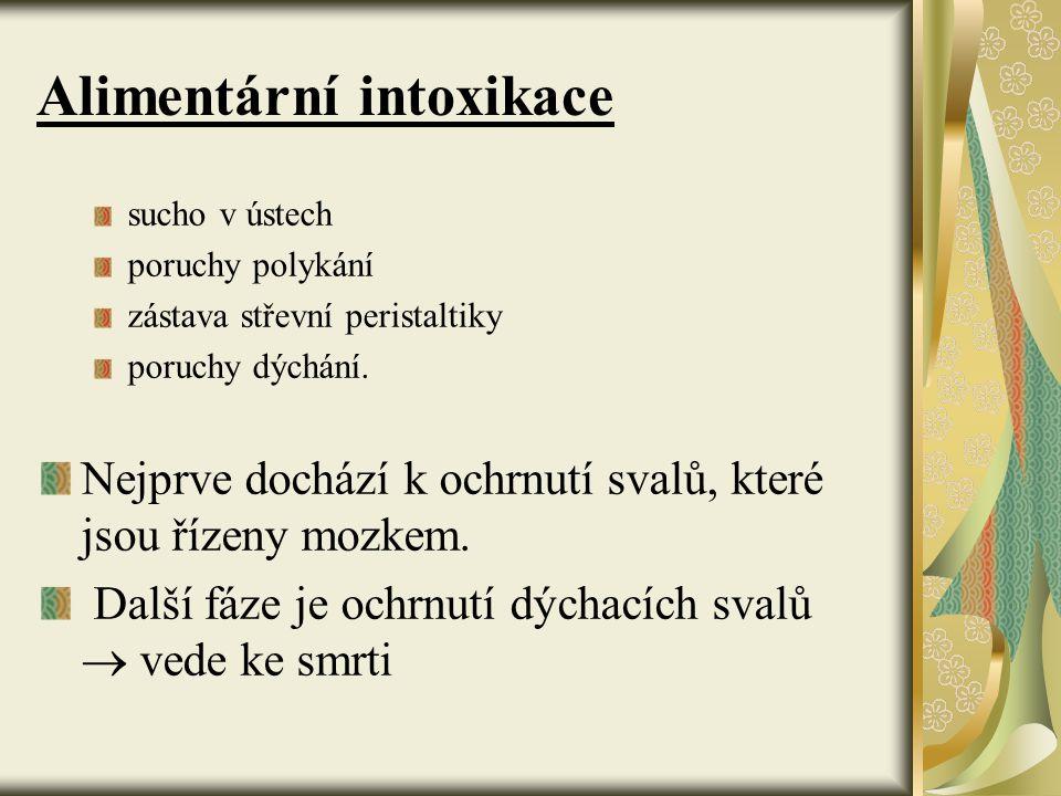 Alimentární intoxikace sucho v ústech poruchy polykání zástava střevní peristaltiky poruchy dýchání. Nejprve dochází k ochrnutí svalů, které jsou říze