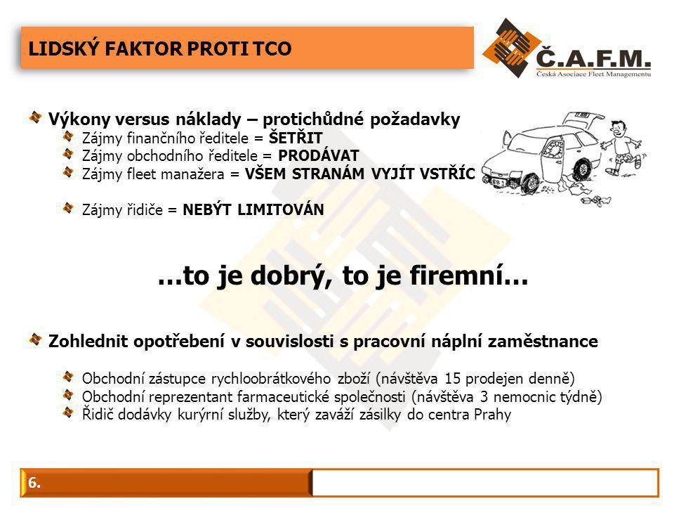 LIDSKÝ FAKTOR PROTI TCO 6.