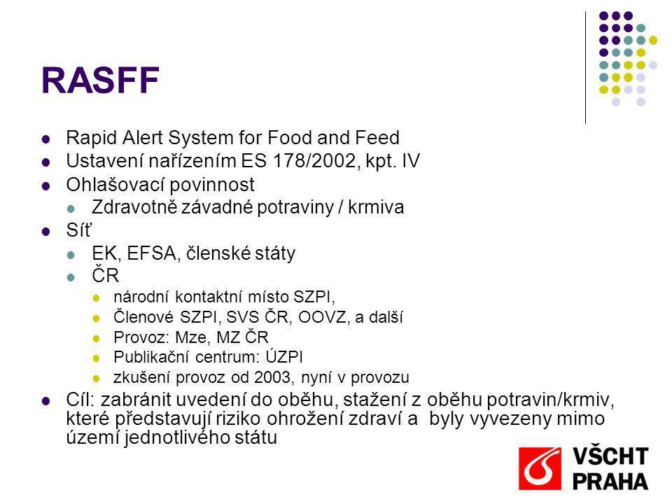 RASFF Rapid Alert System for Food and Feed Ustavení nařízením ES 178/2002, kpt. IV Ohlašovací povinnost Zdravotně závadné potraviny / krmiva Síť EK, E