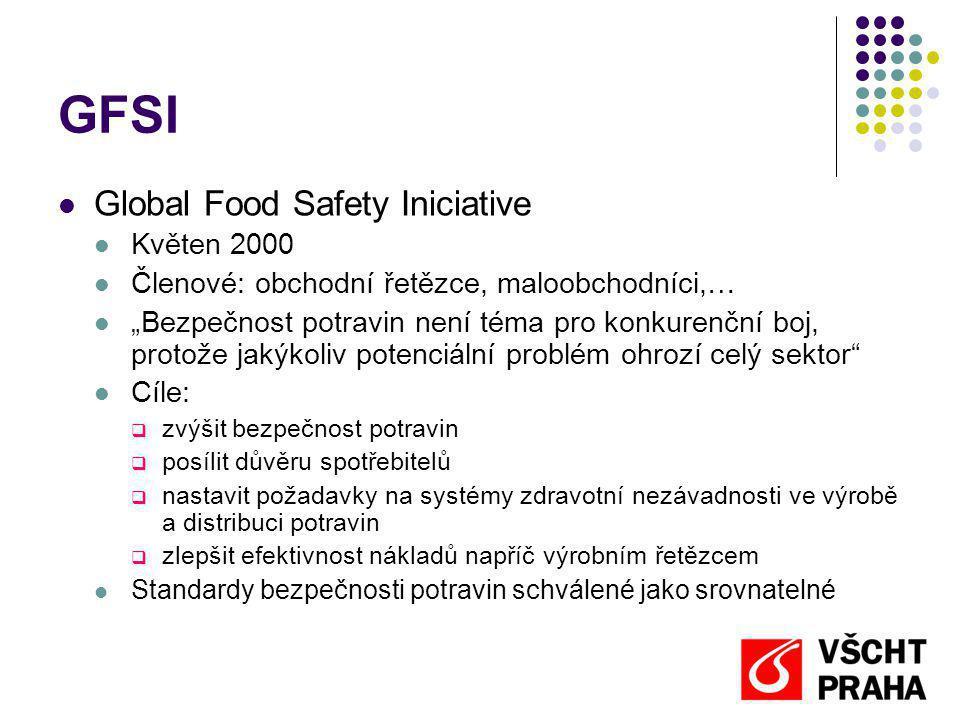 """GFSI Global Food Safety Iniciative Květen 2000 Členové: obchodní řetězce, maloobchodníci,… """"Bezpečnost potravin není téma pro konkurenční boj, protože"""