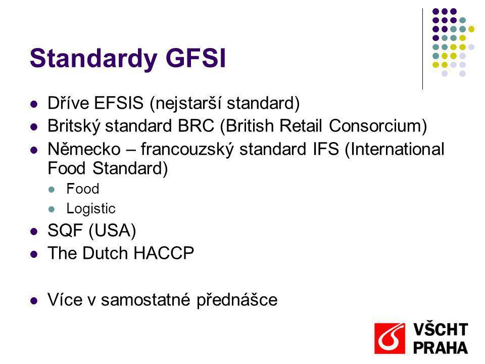 Standardy GFSI Dříve EFSIS (nejstarší standard) Britský standard BRC (British Retail Consorcium) Německo – francouzský standard IFS (International Foo