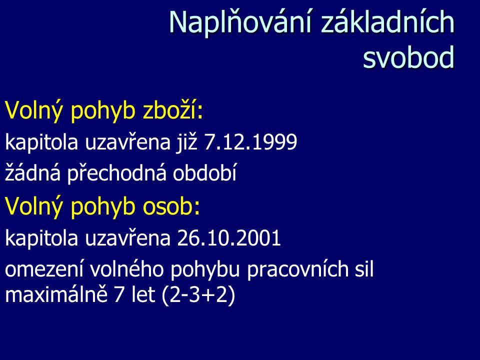 Naplňování základních svobod Volný pohyb zboží: kapitola uzavřena již 7.12.1999 žádná přechodná období Volný pohyb osob: kapitola uzavřena 26.10.2001